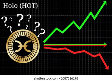 Possible graphs of forecast Holo (HOT) - up, down or horizontally. Holo (HOT) chart.