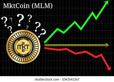 Possible graphs of forecast MktCoin (MLM) cryptocurrency - up, down or horizontally. MktCoin (MLM) chart.