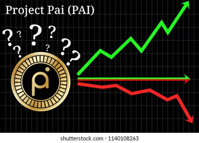Possible graphs of forecast Project Pai (PAI) cryptocurrency - up, down or horizontally. Project Pai (PAI) chart