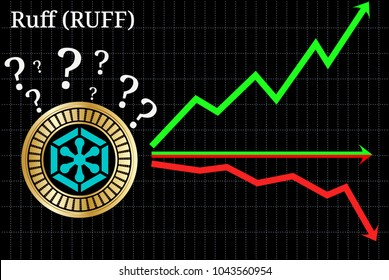 Possible graphs of forecast Ruff (RUFF) cryptocurrency - up, down or horizontally. Ruff (RUFF) chart.