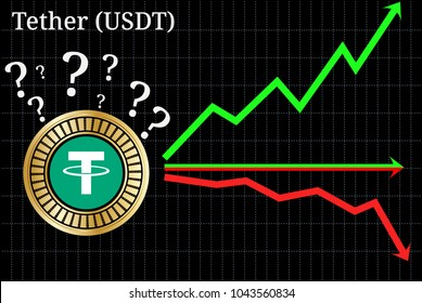 Possible graphs of forecast Tether (USDT) cryptocurrency - up, down or horizontally. Tether (USDT) chart.