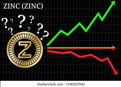 Possible graphs of forecast ZINC (ZINC) cryptocurrency - up, down or horizontally. ZINC (ZINC) chart