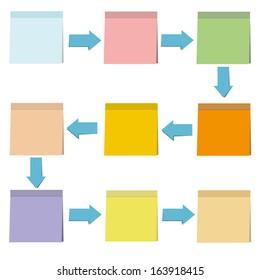 post paper diagram