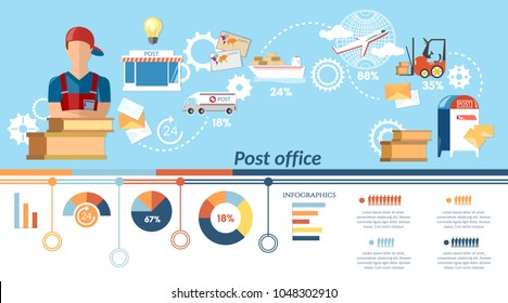 Postal delivery service infographic set. Postman letters and parcels post office vector template