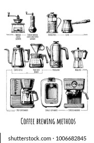 Poster with coffee brewing methods infographic. Set of coffeemakers and coffee machines in vintage hand drawn style.