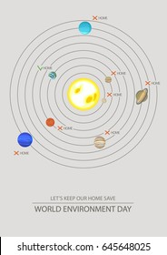 Poster design with orbital scheme of the solar system. World Environment Day. Earth day. Vector illustration. Flat style