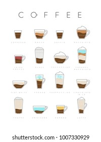 Poster flat coffee menu with cups, recipes and names drawing on white background