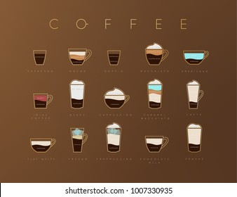 Poster flat coffee menu with cups, recipes and names drawing horisontal on brown background