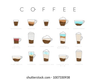 Poster flat coffee menu with cups, recipes and names drawing horisontal on white background