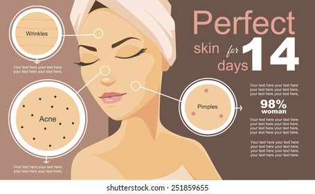 Poster Infographics. Perfect skin. Skin problems