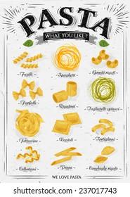Poster set different types of pasta: fusilli, spaghetti, gomiti rigati, farfalle, rigatoni, ravioli, tortiglioni, cellentani, penne, conchiglie rigate in vintage style.