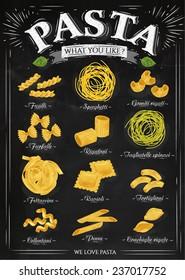 Poster set of different types of pasta: fusilli, spaghetti, gomiti rigati, farfalle, rigatoni, ravioli, tortiglioni, cellentani, penne, in retro style stylized drawing with chalk.