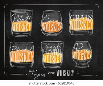 Poster types of whiskey with glasses lettering malt, corn, grain, blended, single post still, rye drawing with chalk and color on chalkboard background