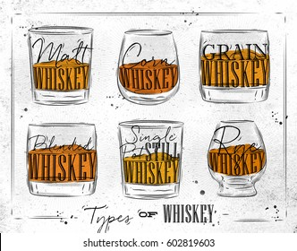 Poster types of whiskey with glasses lettering malt, corn, grain, blended, single pot still, rye drawing on dirty paper background
