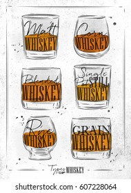 Poster types of whiskey with glasses lettering malt, corn, grain, blended, single post still, rye in vintage style drawing on dirty paper background