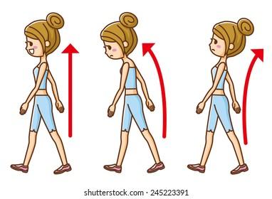 Posture to walk