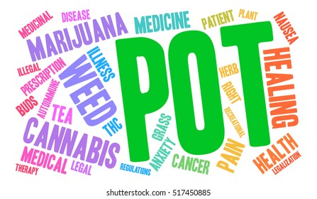 Pot word cloud on a white background.