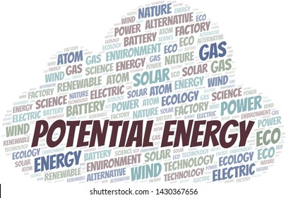 Potential Energy word cloud. Wordcloud made with text only.