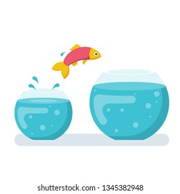 Potential fish jumping to biger fishbowl. Creative solution. Innovation way. Fish jumping out from small aquarium. Vector illustration flat design. Isolated white background. Highest level, new stage.