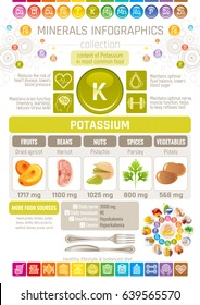 Pottasium Mineral supplement rich food icons. Healthy flat icon set, text letter logo, isolated background. Diet eat Infographics chart banner poster. Table vector illustration, human health benefit