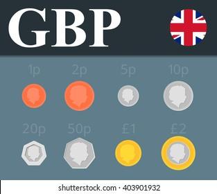 Pound sterling coins set. Vector illustration.