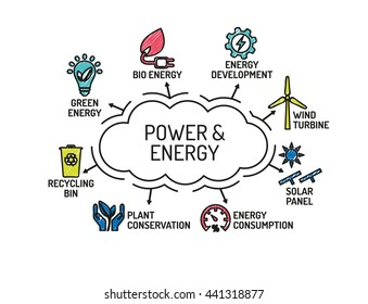 Power and Energy chart with keywords and icons. Sketch