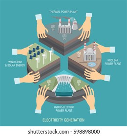Power industry diagram. Energy sector with solar, wind, hydro, thermal, and nuclear potential at hand for exploitation. Vector illustration eps10