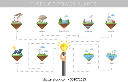 Power plant icon vector symbol set on white