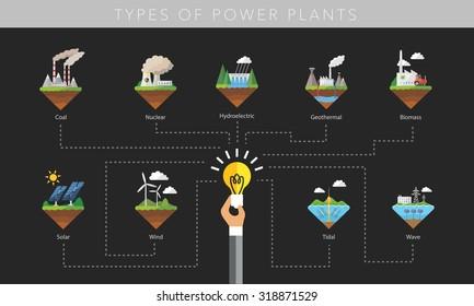 Power plant icon vector symbol set on black