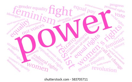 Power Women's Rights word cloud on a white background.