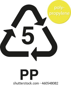 PP polypropylene recycling code