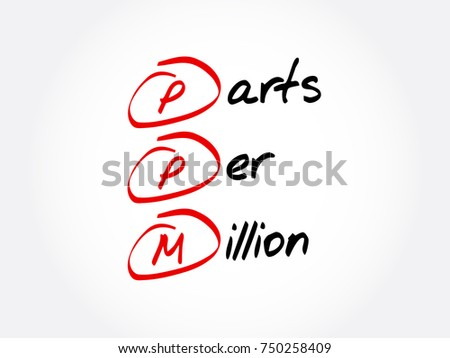 Ppm Parts Per Million Acronym Concept Stock Vector Royalty Free