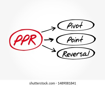 PPR - Pivot Point Reversal acronym, business concept background