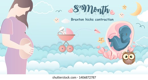 Pregnancy 8 month by month paper cut. Stages of development. Process of human fetal growth in pregnancy and mother and baby infographic Happy Mother's Day beautiful woman and child.Vector illustration
