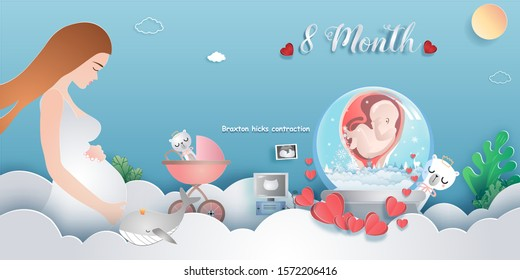 Pregnancy 8-month Stages of development. Process of human fetal growth in pregnancy and mother and baby infographic Happy Mother's Day beautiful woman and child.Vector illustration