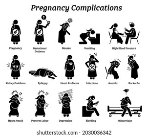 Pregnancy pregnant complications stick figure pictogram icons. Vector illustrations depict pregnant woman having complications during maternal.