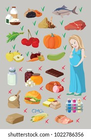 Pregnant and food