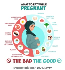 Pregnant woman diet infographic. Pregnant woman wearing hijab. Muslim. A Food guide for pregnant woman. Pregnant diet, healthy lifestyle concept. Unhealthy pregnancy food