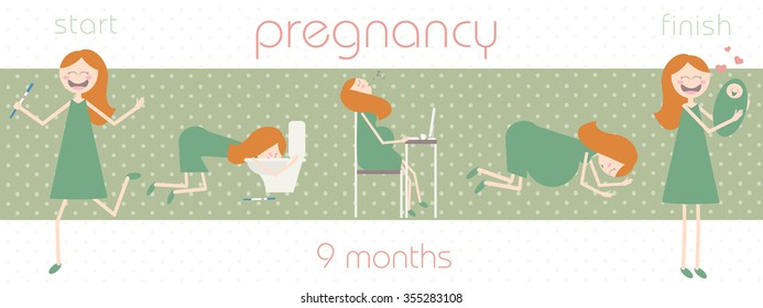 Pregnant woman do a baby check, found out about the pregnancy, went 9 months pregnant and later gave birth to a child flat design