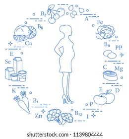 Pregnant woman and foods rich in vitamins useful for pregnant women. Rosehip, cabbage, olives, fish, apples, cauliflower, carrots, dairy products, orange, cherry.