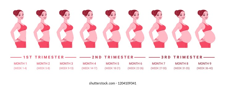 Stomach pain during pregnancy 1st trimester and bleeding