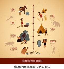 Prehistoric stone age caveman infographics layout with timeline of primitive people  evolution flat vector illustration