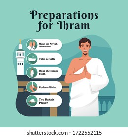 Preparations for Ihram with illustration of people wearing special clothing that is designed for the purpose of performing Hajj or Umrah