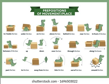 Preposition of a place with a dinosaur. illustration vector