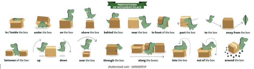 preposition of a place with a dinosaur. illustration vector set