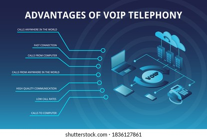 Presentation page template, isometric infographics about the advantages of VOIP telephony - calls from anywhere in the world, low cost of services, fast connection, high quality communication, etc.