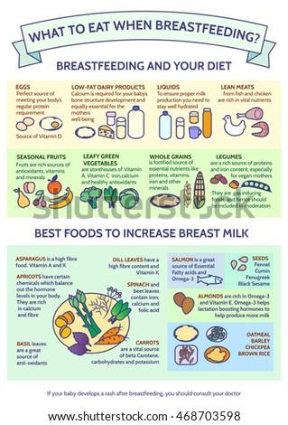 Diet increase breast milk where