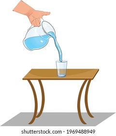 the pressure exerted by the glass filled with water on the table