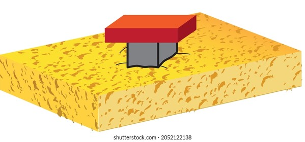the pressure exerted by an object on the sponge