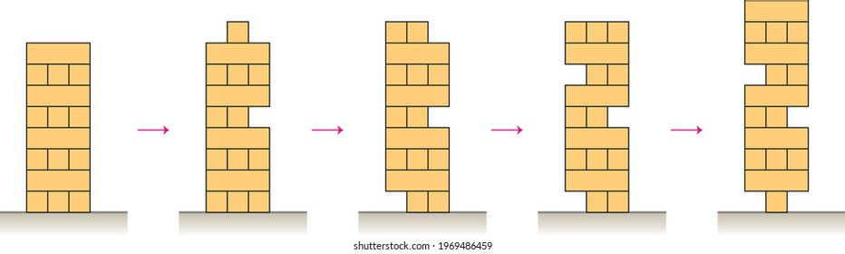 The pressure exerted by the towers made of wooden blocks on the ground